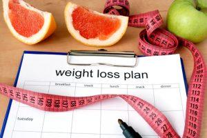 Metrolina Media Associates: Weight Loss Plans